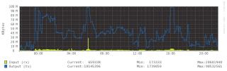 network.sep.14