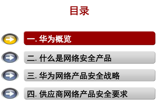 【1024】华为供应商网络安全产品及服务采购安全要求