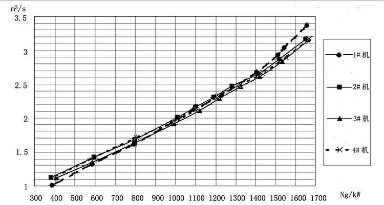 超声波流量计