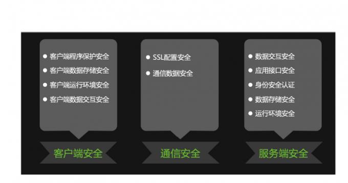 【移动安全】H5 APP 安全评估方案