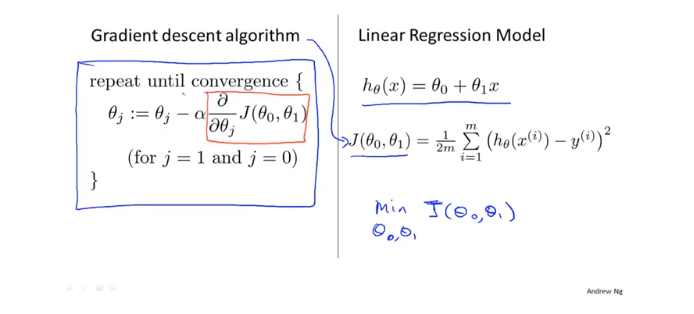 关于cost function与h(θ<em>0,θ</em>1)关系