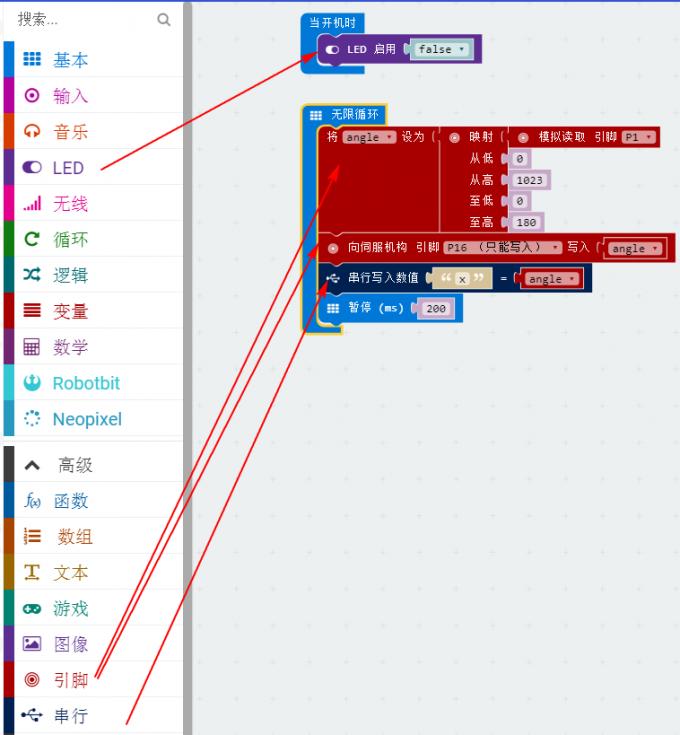 IObit模拟读写