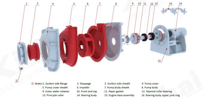 structure of rubber pump
