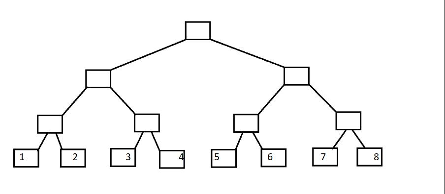 [洛谷P1908]逆序对