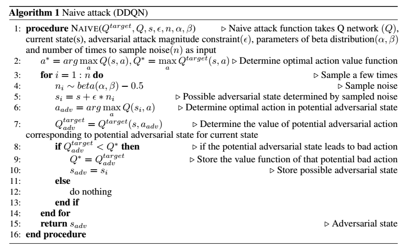 Naive attack on DDQN