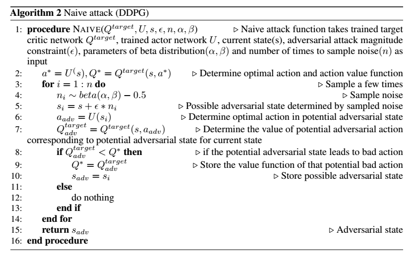 Naive attack on DDPG
