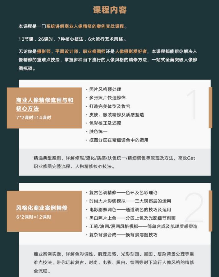 刘杨PS视频商业人像精修全能班教程