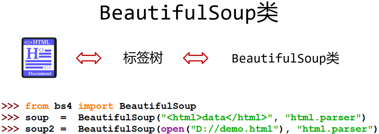 快速上手Beautiful Soup - mathor