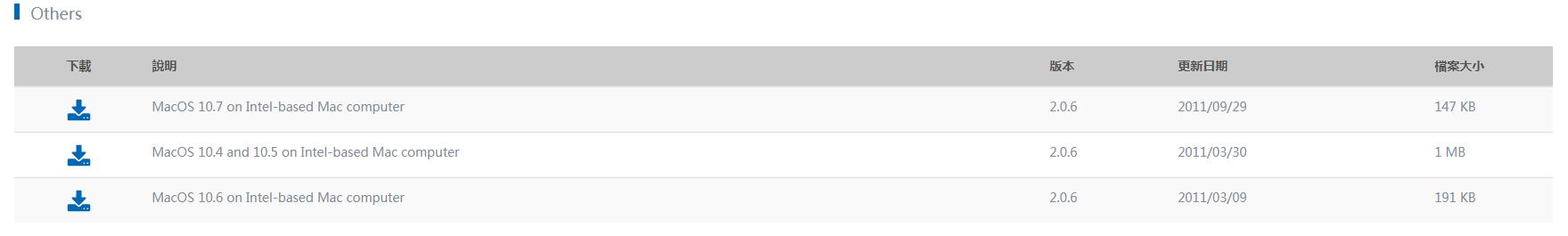【小白向】Win10下折腾安装黑苹果MacOS High Sierra(10.13.6)