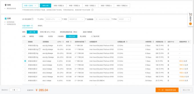 羊毛党之家 阿里云 铂金 Platinum 8163+32G+1TB 本地NVMe SSD测试 https://yangmaodang.org