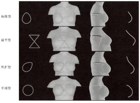 我们分析了2.6万件胸罩,发现了中国女性内衣的秘密