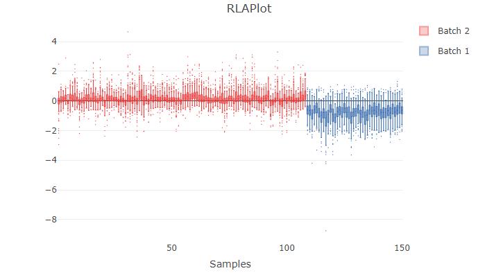 Fig.1 Rlaplot