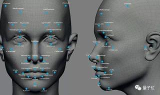 幸好权健AI还没落地!一个腕表顶中医,18个关键点就能刷脸