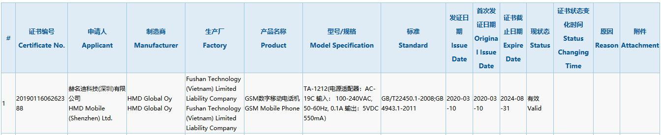 诺基亚TA-1212功能机通过3C认证:5VDC标准充电 不支持4G网络