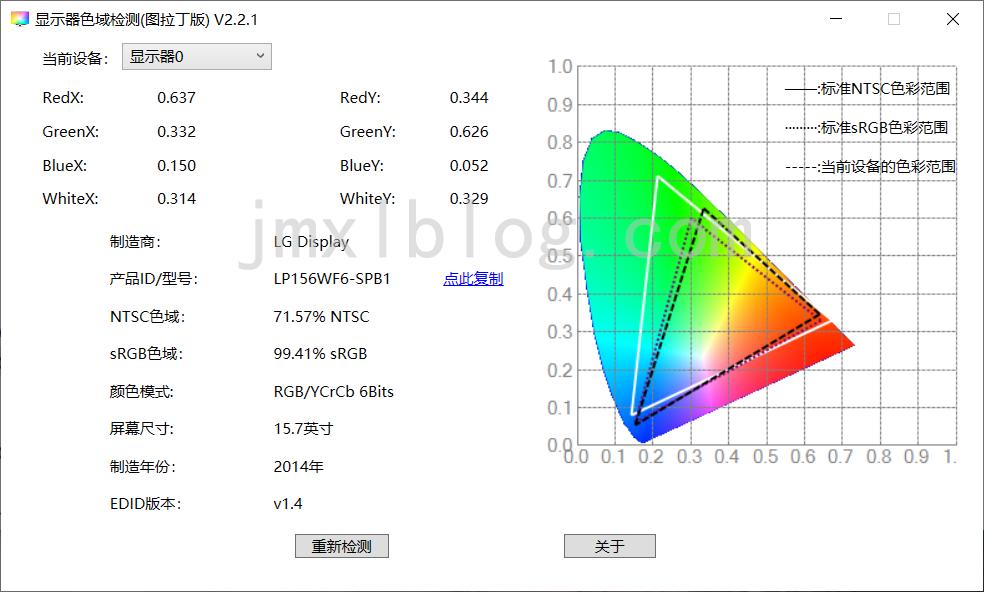 [Windows]显示器色域检测工具