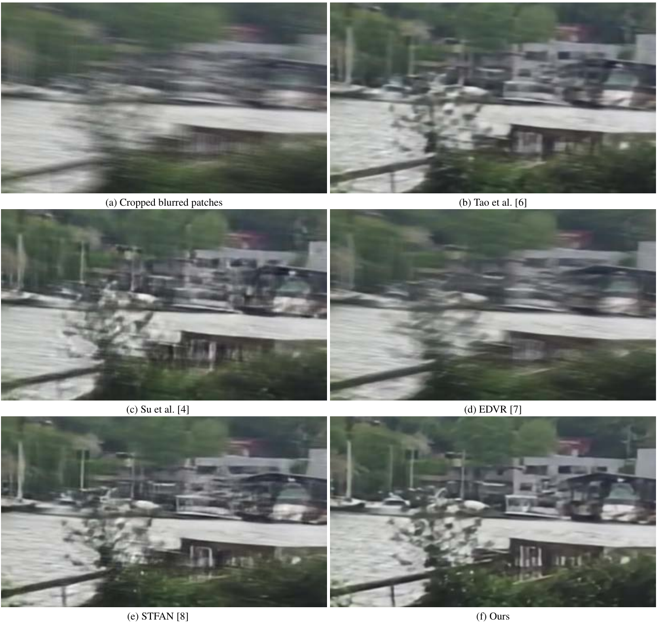 Supp-Figure 7. Deblurred results on the test dataset [4].