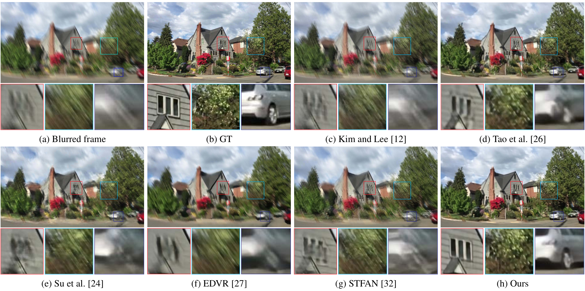 Figure 2. Deblurred results on the test dataset [24].