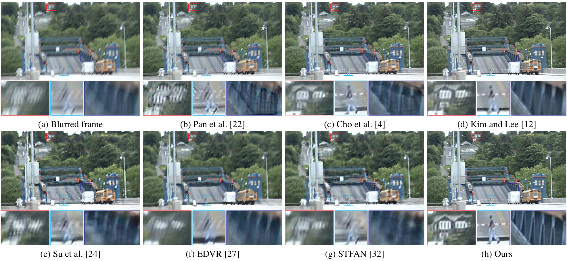 Figure 4. Deblurred results on a real video from [4].