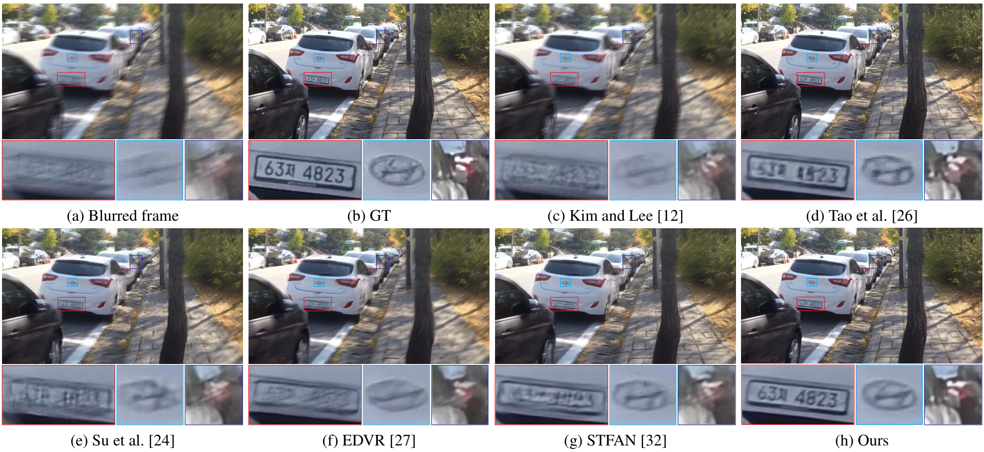 Figure 3. Deblurred results on the test dataset [20].