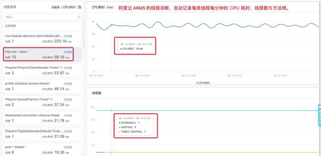 详细讲解 CPU 使用率和平均负载的关系