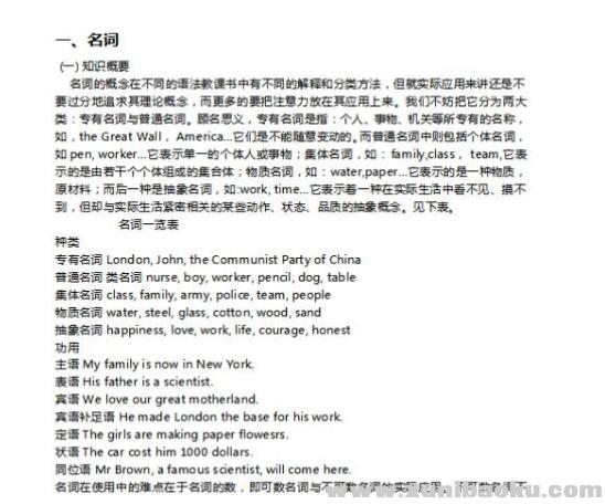 初中英语复习资料 超全语法词组句型作文及知识点大全Word文档下载
