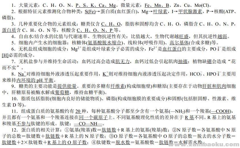 高中生物必记的教材146个结论PDF文档百度网盘下载