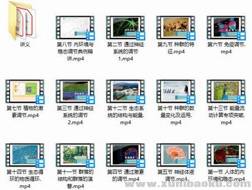 高二猿辅导秋季班理科李林生物(高清视频)百度网盘
