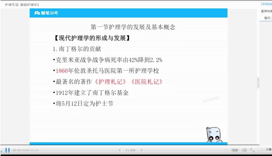 2020粉笔军队文职招考精讲班-医学类护理学插图(4)