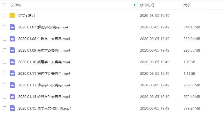 2020粉笔军队文职招考精讲班-医学类临床医学插图(1)