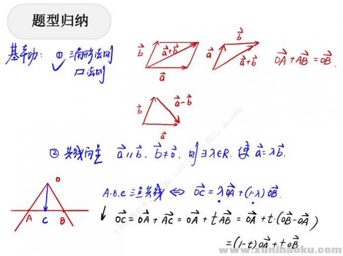赵礼显 2020高考数学 平面向量线性运算+秒杀技巧梳理PDF文档百度网盘下载