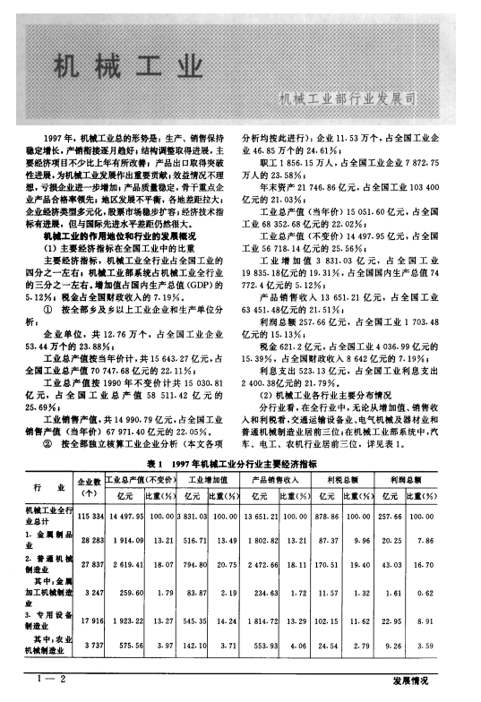 中国机械工业年鉴 1987-1988、1993-1999合集 PDF电子版
