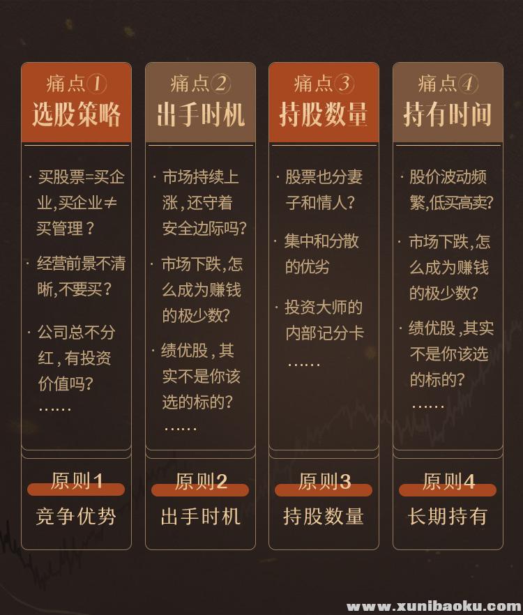 喜马拉雅《马红漫:巴菲特价值投资50讲》百度网盘云盘音频mp3全集下载