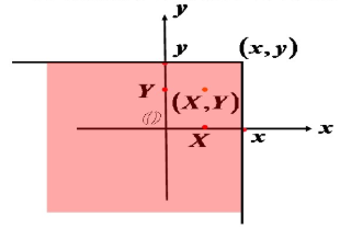 二维随机变量