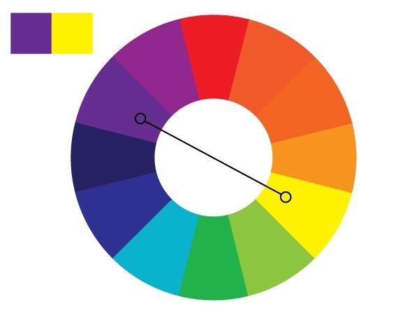 规划师配色宝典!教你从零开始学配色(一)