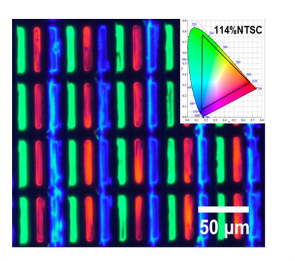 京东方高分辨率QLED重大突破:颠覆AMOLED的下一代显示技术