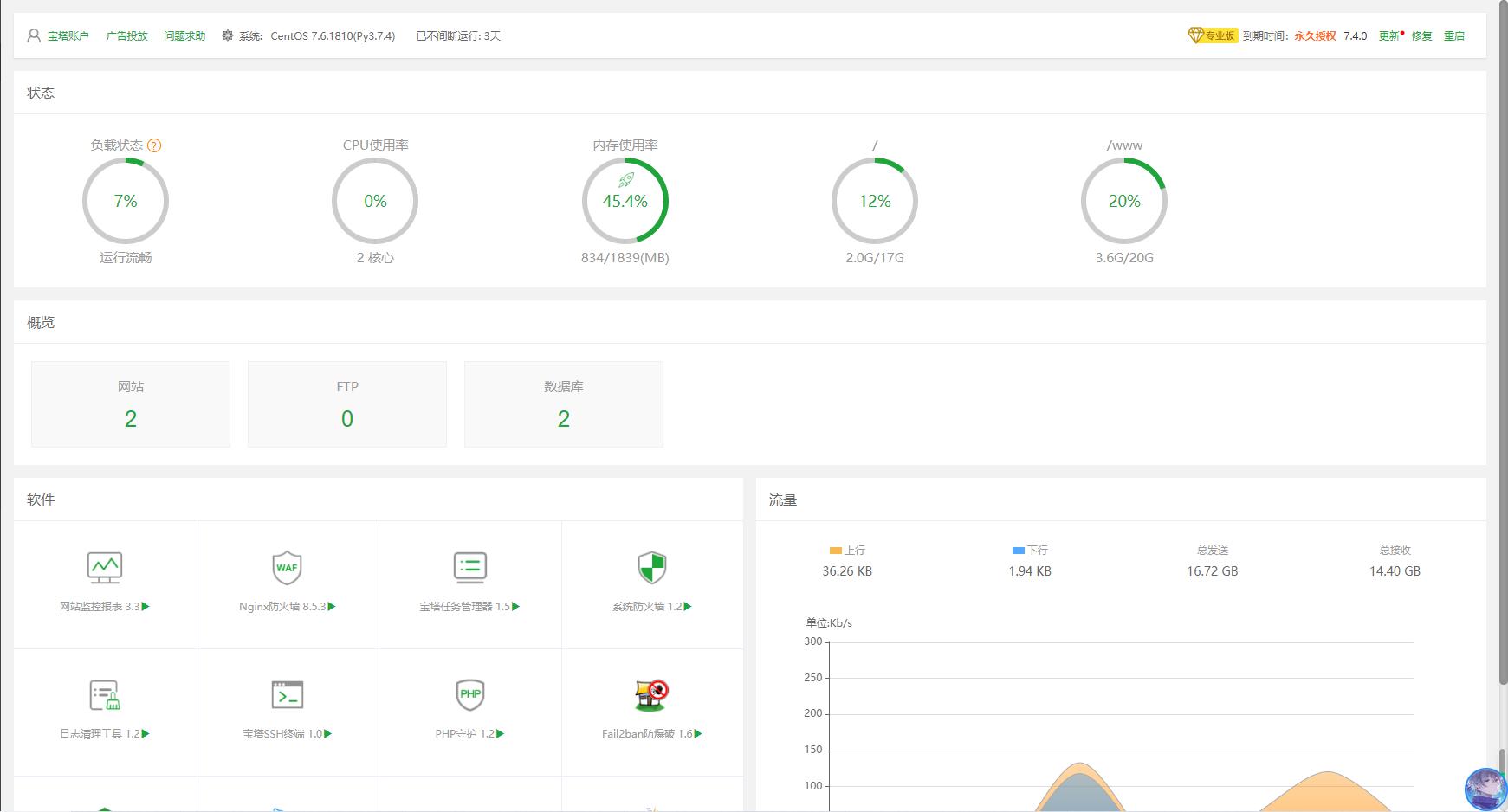 (持续更新)宝塔7.4.2最新企业开心版