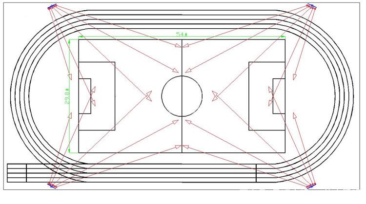 200米标准跑道运动场的照明方案-灯具投射图(平面图)