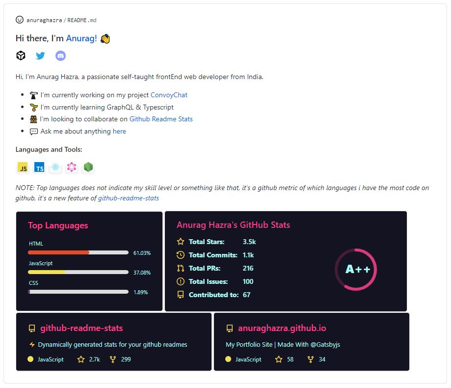 GitHub 统计卡片 - GitHub Profile README