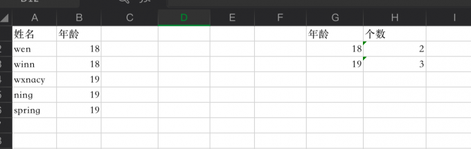 excel group3