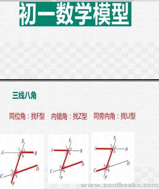 初中数学23种解题模型汇总PDF文档百度网盘下载