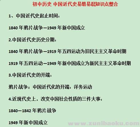 初中历史 中国近代史易错易混知识点整理Word文档百度网盘下载