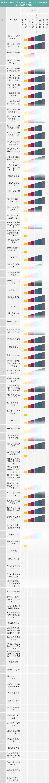 国家重点研发计划重点专项2020年度项目申报进程(截至8月7日)