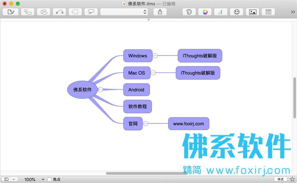 老牌思维导图软件iThoughtsX for Mac 中文版