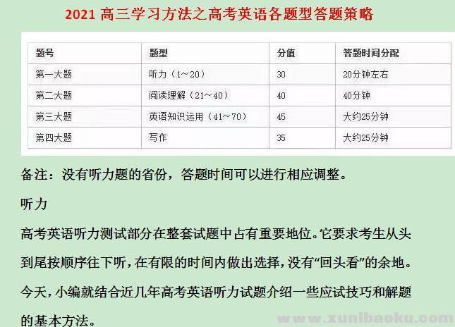2021高三学习方法之高考英语各题型答题策略Word文档下载