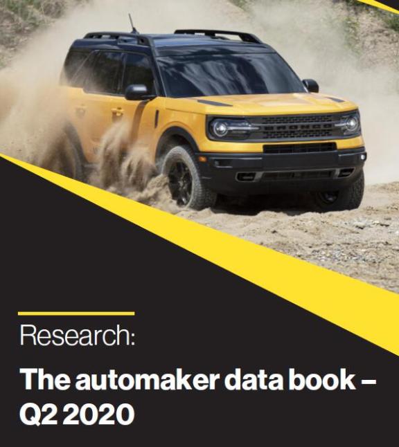2020年第二季度全球汽车制造商数据报告