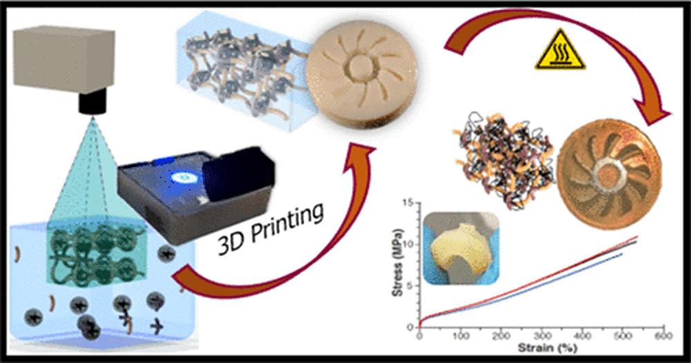 科学家实现3D打印乳胶橡胶突破可打印具有复杂形状的各种弹性材料
