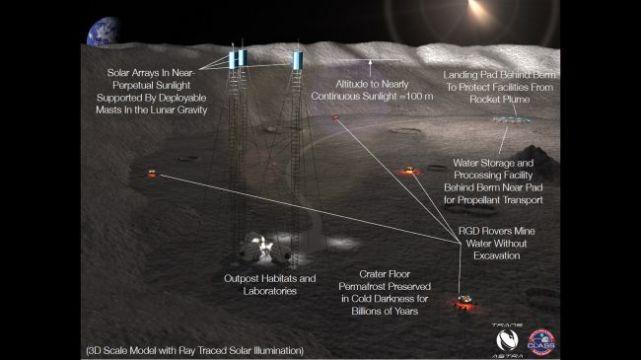 在月球上采矿