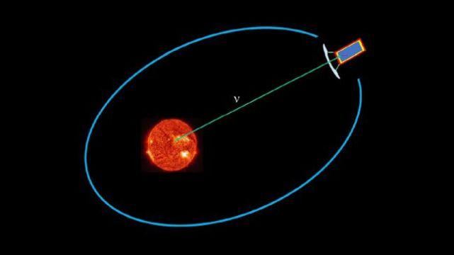 太阳中微子探测器