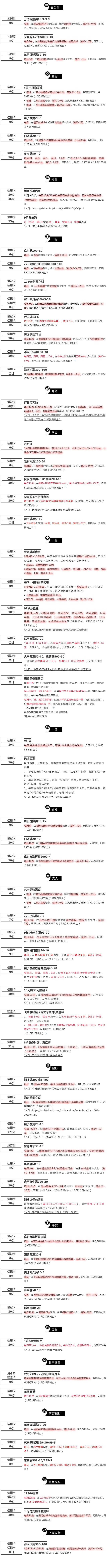 周四(9.17)刷什么(图片版)-惠小助(52huixz.com)