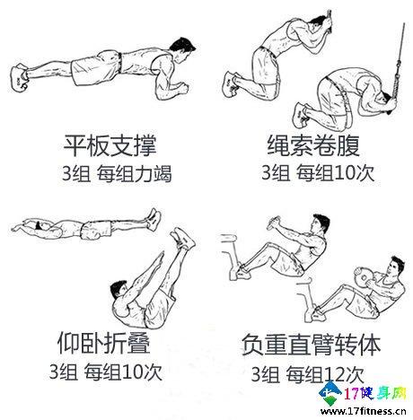 男性性感腹肌的磨炼要领图文详解-追梦健身网